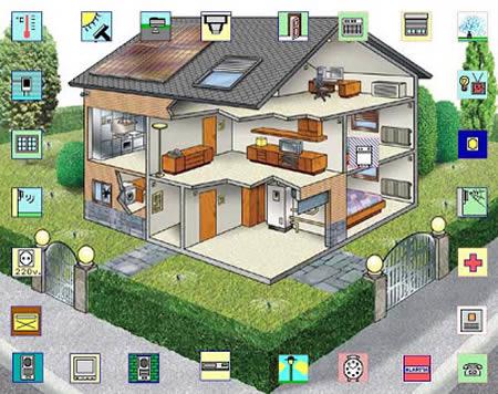 Domotica en viviendas