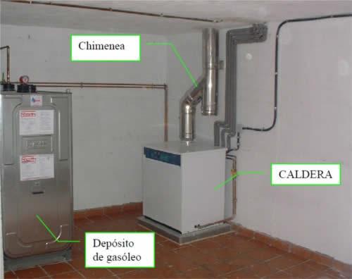 Mobili da italia qualit precios de calderas de gas - Caldera de calefaccion ...