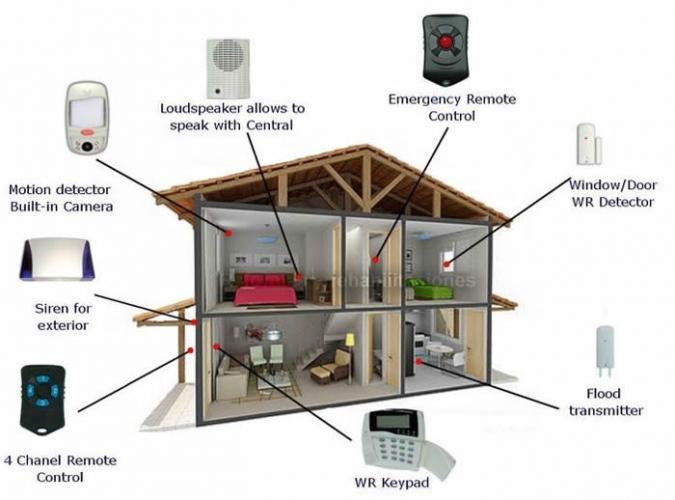Sistemas de seguridad viviendas jr sistemas de seguridad - Sistemas de seguridad ...